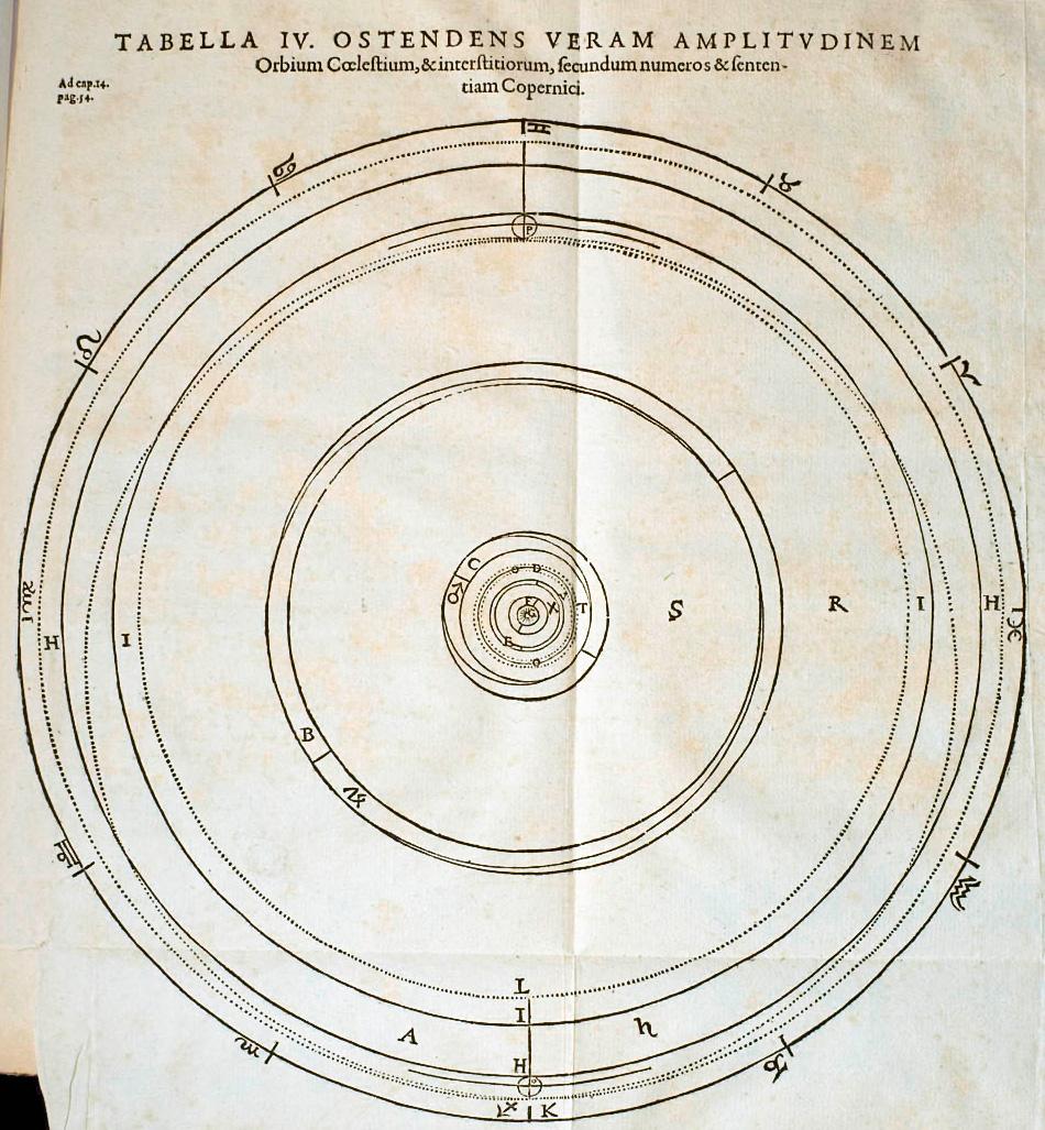 http://upload.wikimedia.org/wikipedia/commons/0/04/Kepler_Celestial_Spheres.jpg