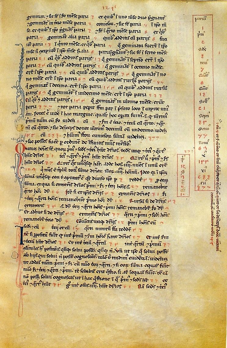 the life and times of leonardo fibonacci Leonardo pisano, now better known by his nickname fibonacci, also  some  time after 1192, guilielmo bonacci brought leonardo with him to.