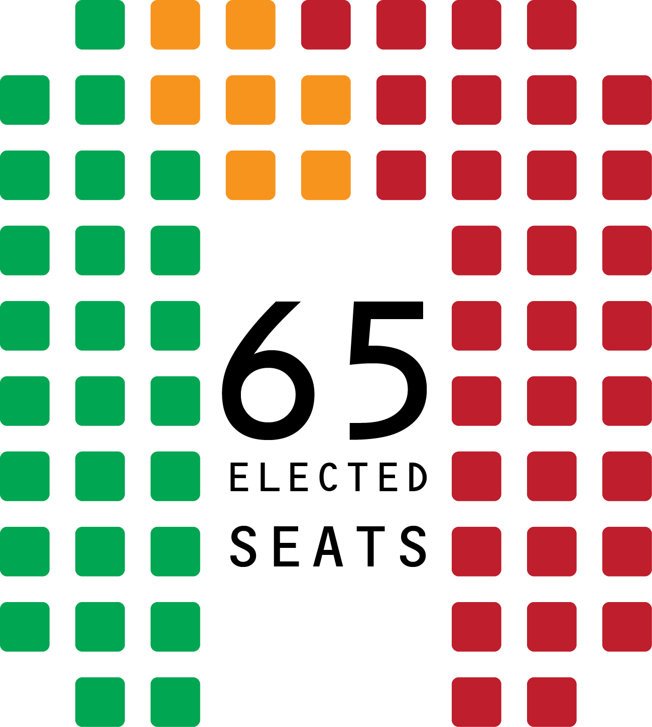 File:National Assembly seat distribution PNG - Wikimedia Commons