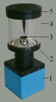 Omnidirectional Camera Wikipedia