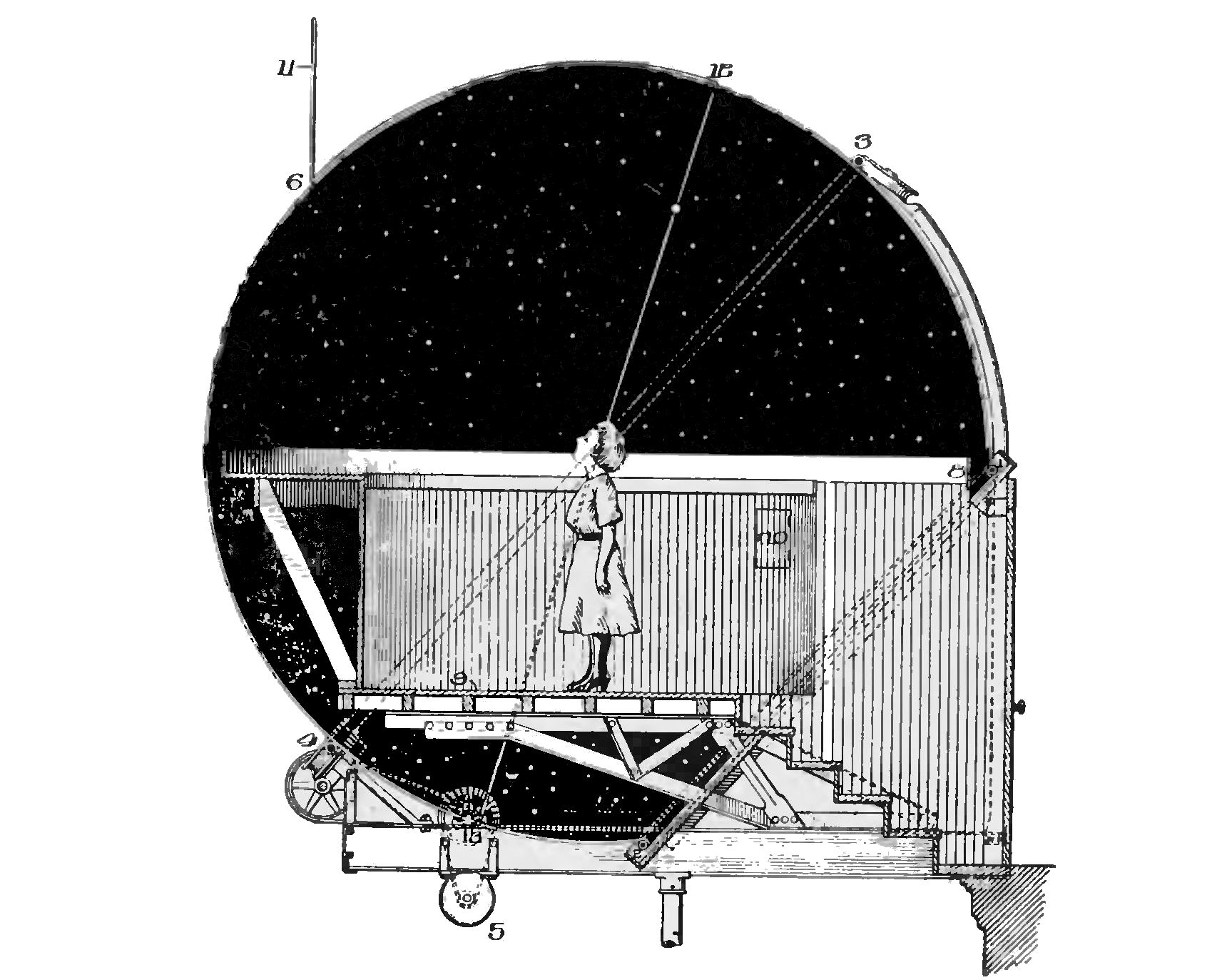 PSM V84 D107 North-south cross section of atwood celestial sphere.jpg
