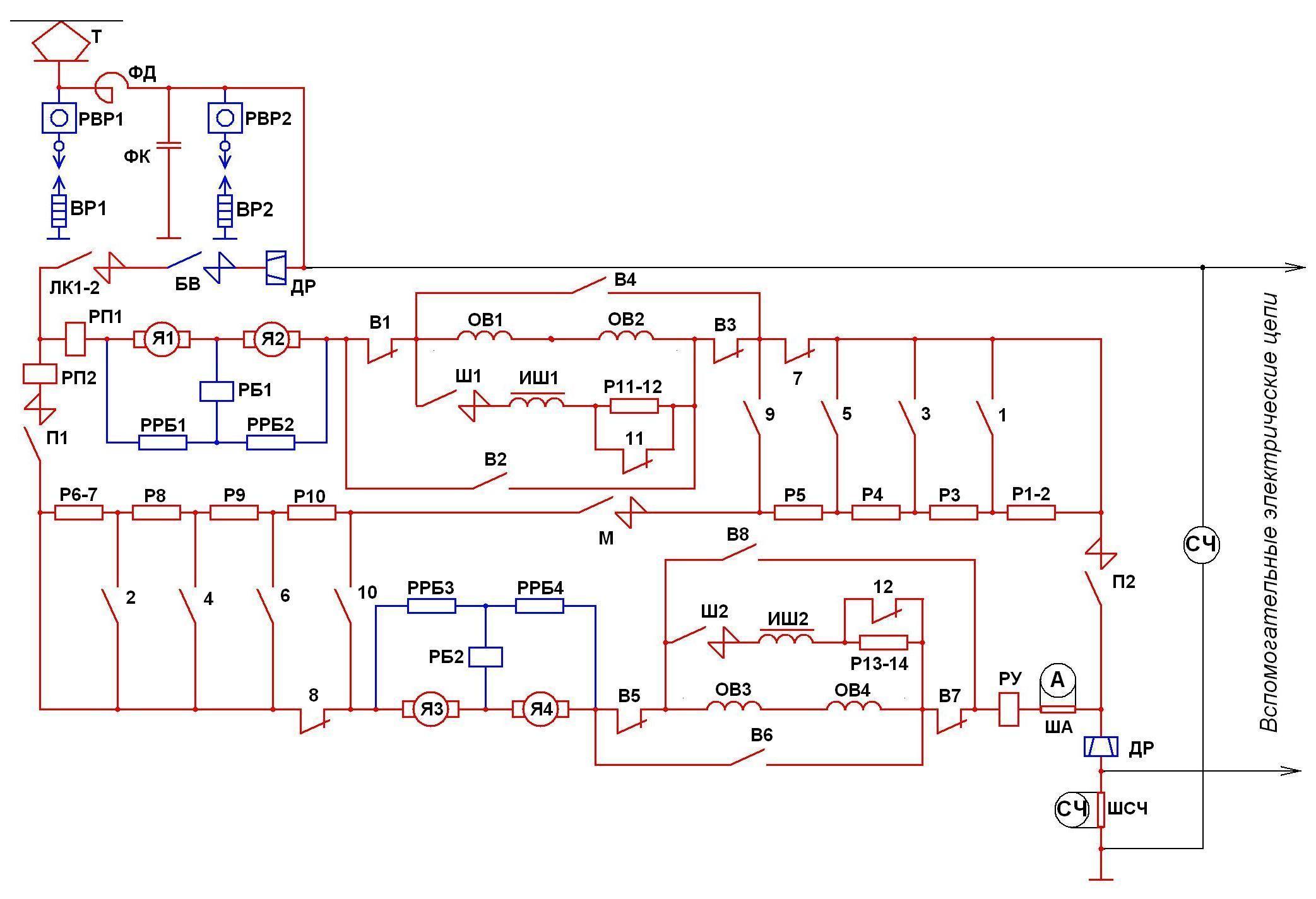 Parts Of A Plot Diagram: Silovaia shema ER2.jpg - Wikimedia Commons,Chart