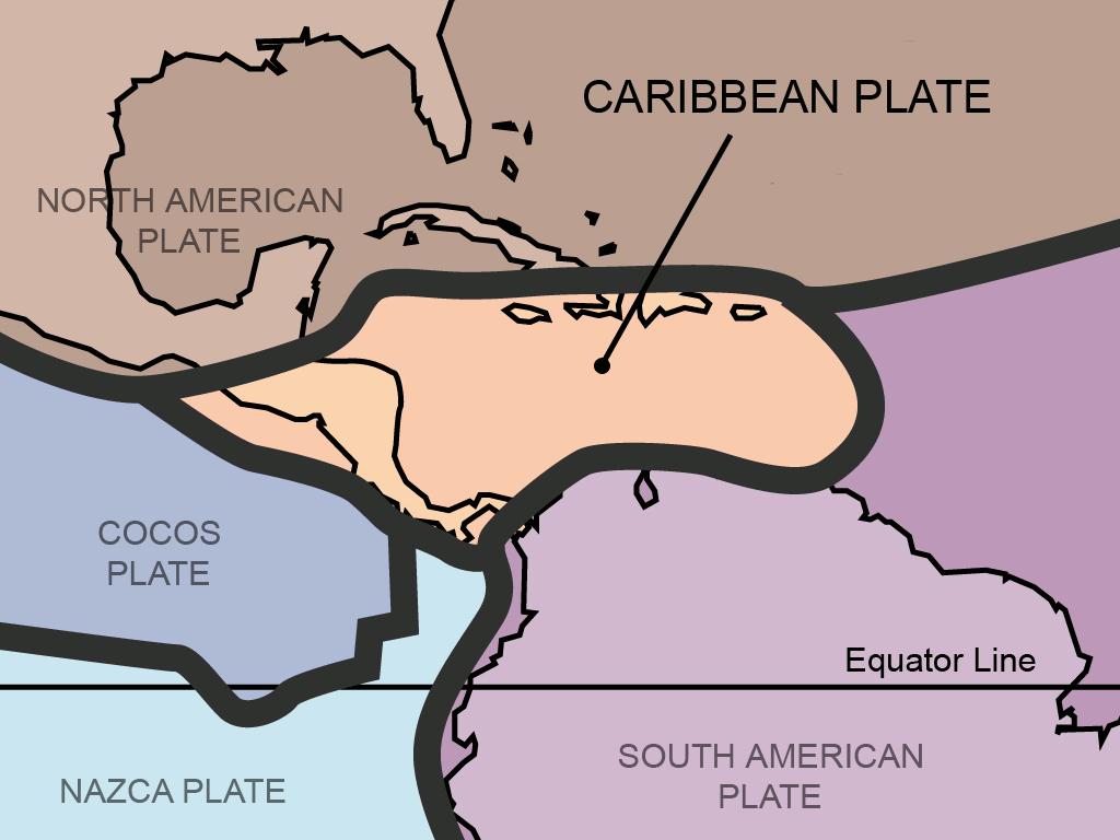 Placa Del Caribe Wikipedia La Enciclopedia Libre