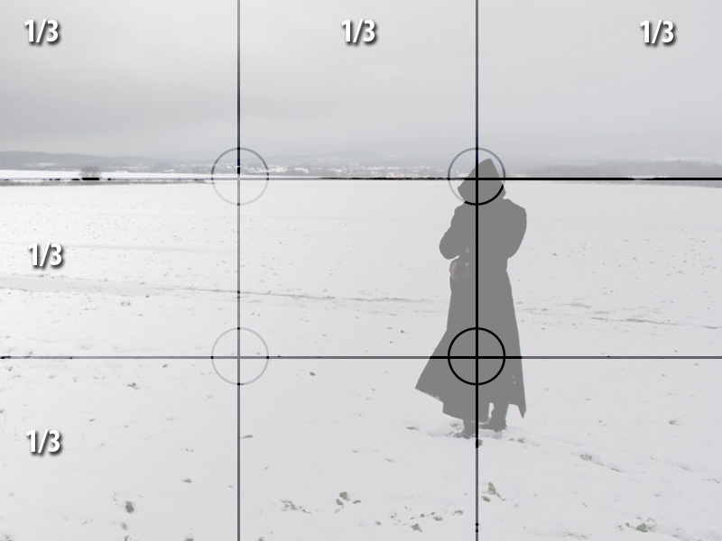 Third-Rule Rule of Thirds for Good Social Media Post Design