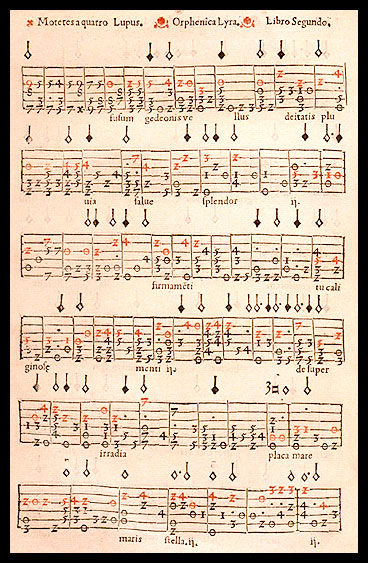 Guitar guitar tablature notes : Tablature - Wikipedia