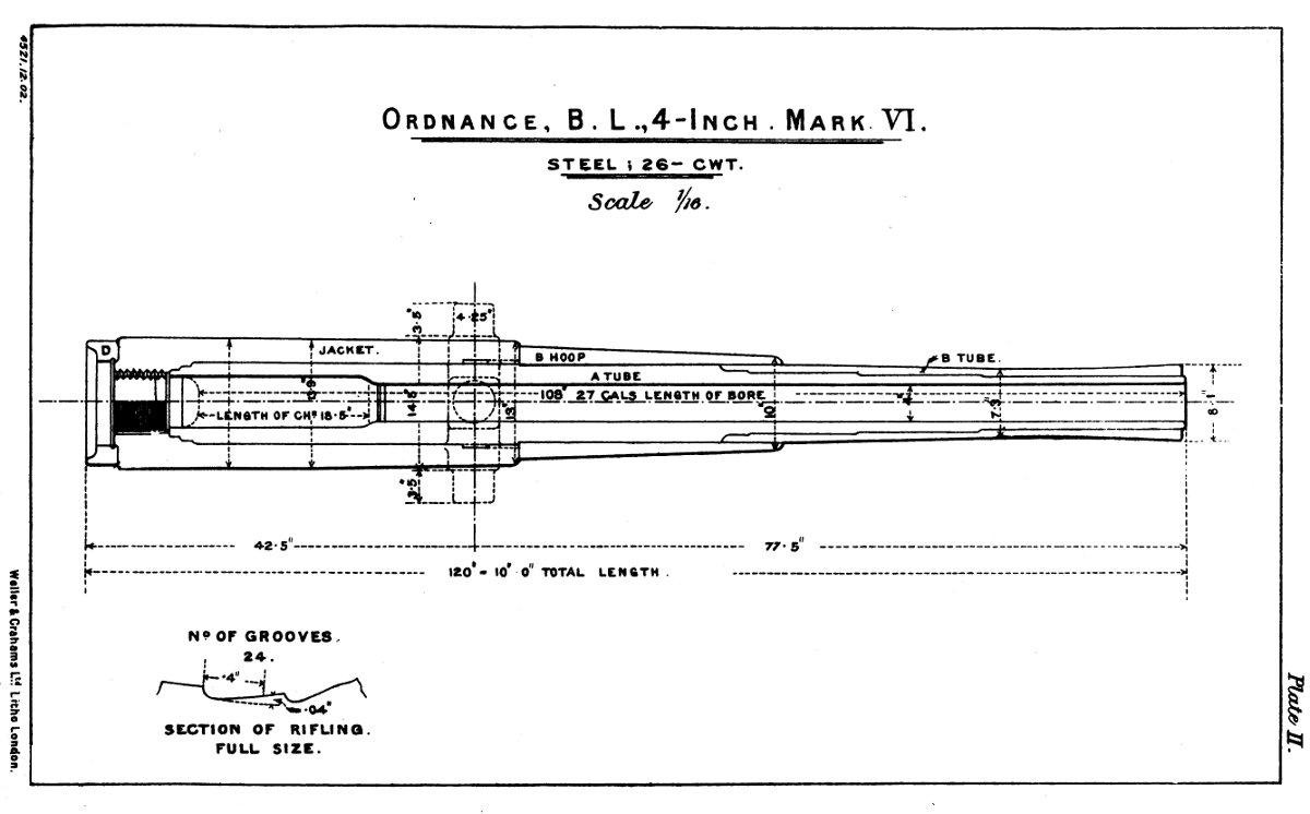 File:BL 4 inch Mk VI gun barrel diagram.jpg