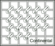 File:Continentalstitch.png