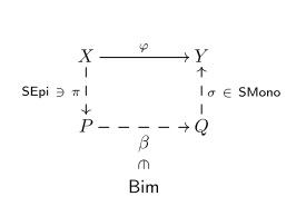 Nodal decomposition mathematical term