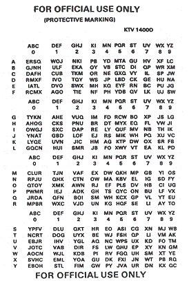 Dryad Wikipedia