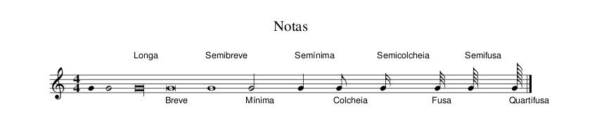 Nota Musical Wikipedia A Enciclopedia Livre