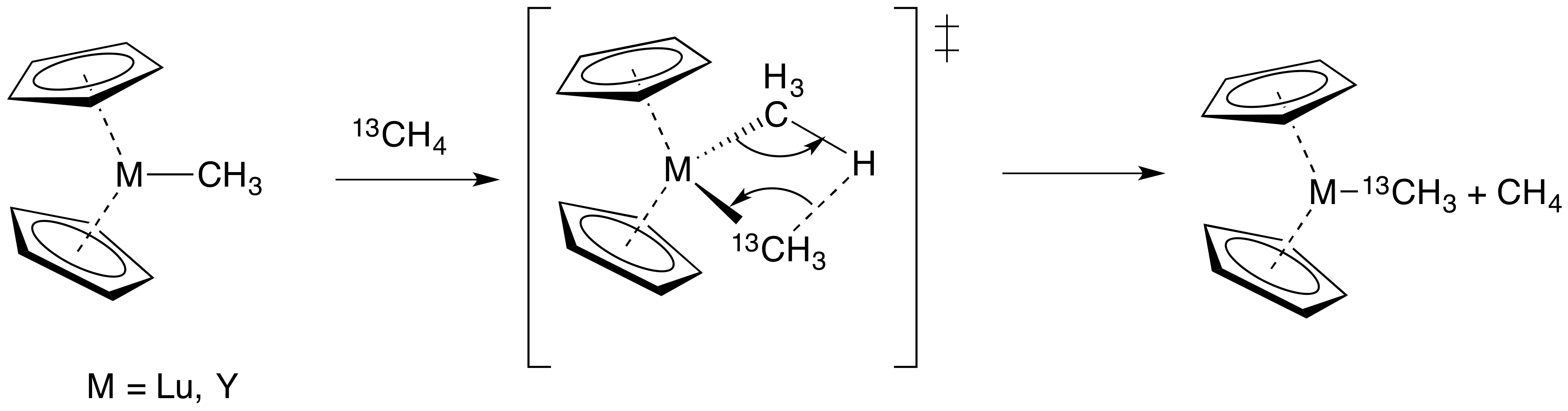 Sigma bond metathesis