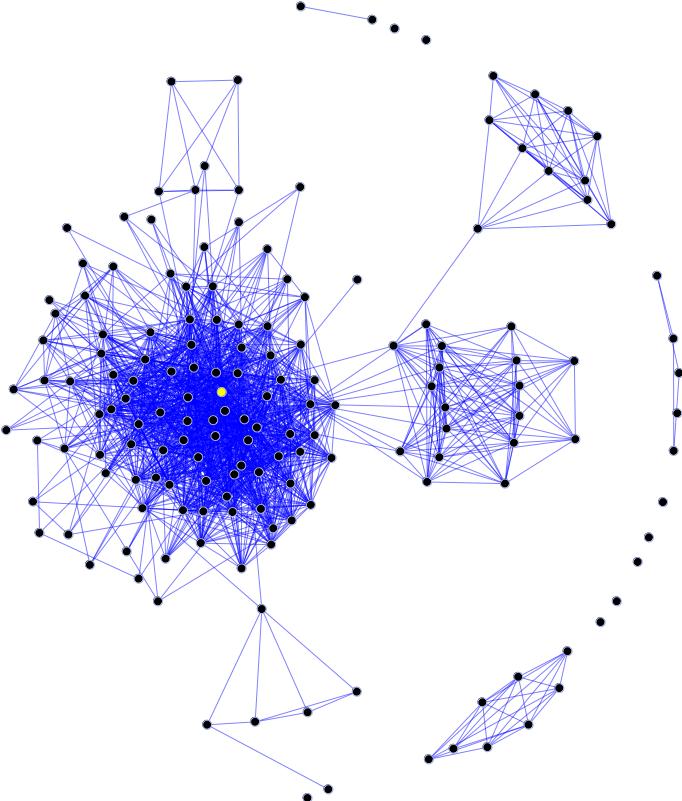 nodos y conexiones de red