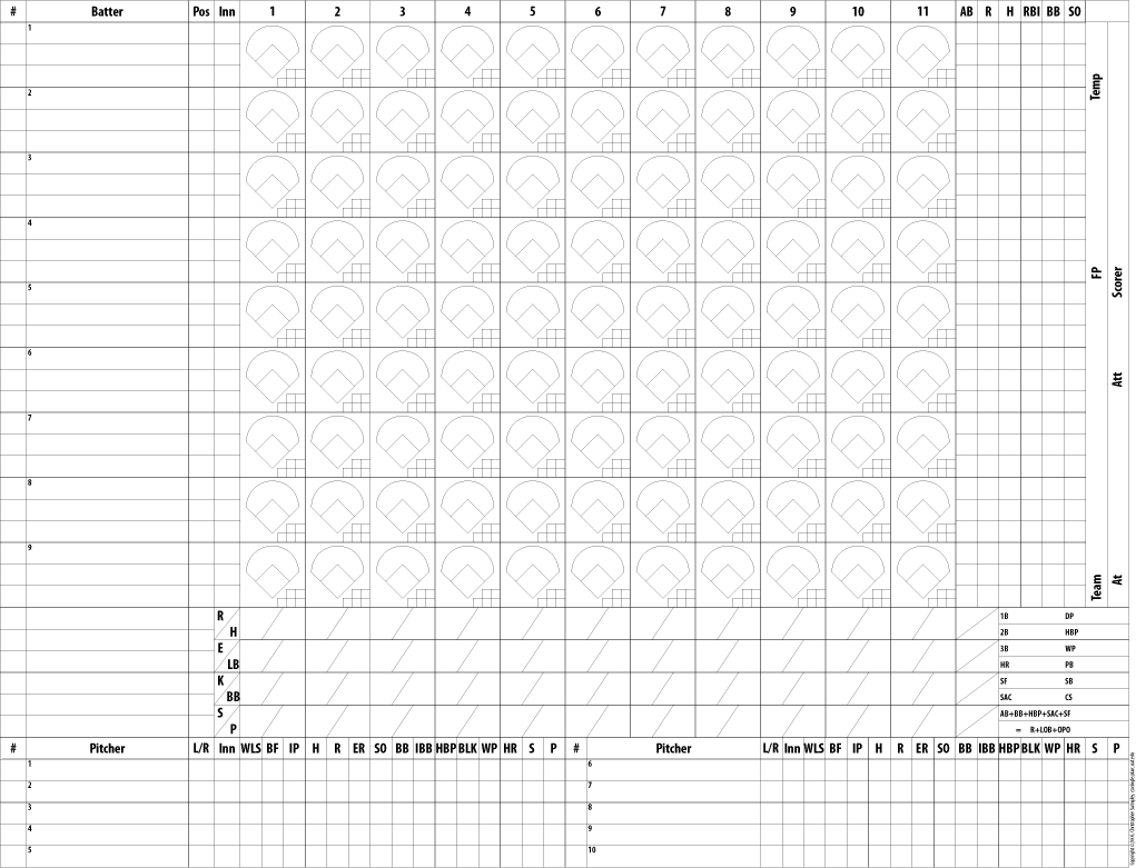 Baseball scorekeeping Wikipedia – Baseball Scoresheet