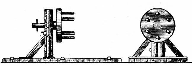 File:Иллюстрация к статье «Канаты». Чертёж № 2. Военная энциклопедия Сытина (Санкт-Петербург, 1911-1915).jpg