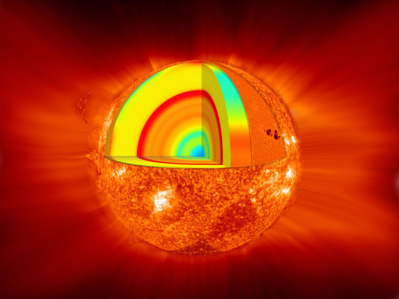 how to create a sun wiki how