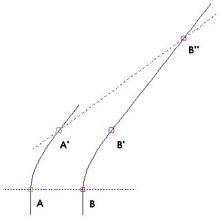 File:Bell observers experiment2.png Eq: math.13800.0