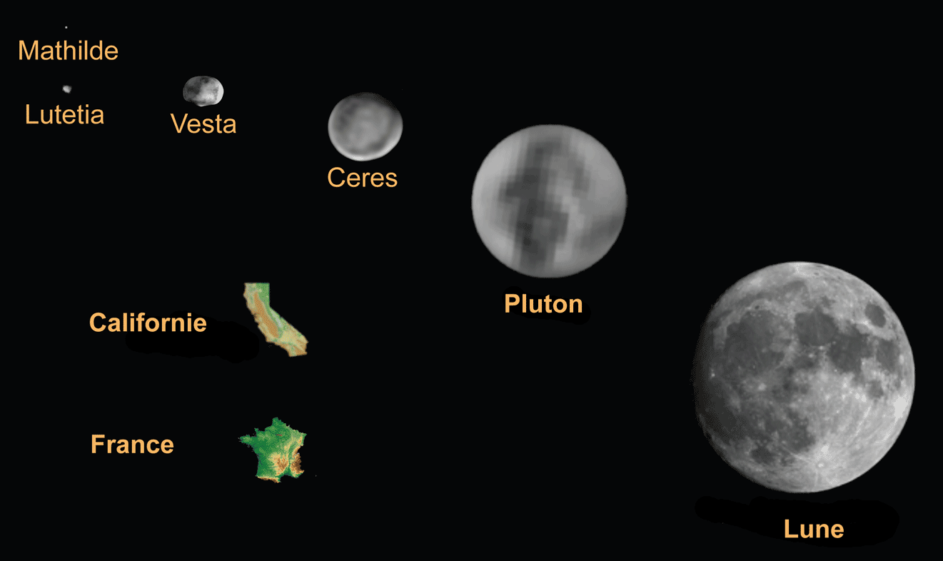 File Ceres Vesta Pluto And Moon Size Fr Png Wikimedia
