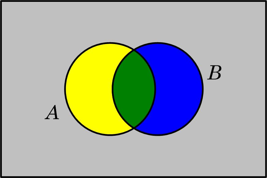 Filediagrama De Venn 2 Conjuntosg Wikimedia Commons
