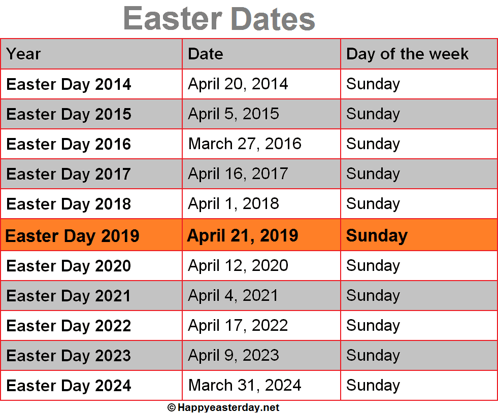 when is easter 2021 - photo #13