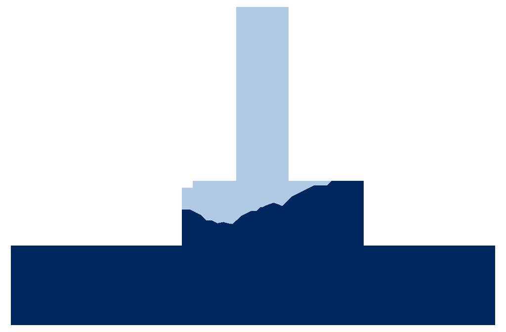 Beschreibung johannesbad unternehmensgruppe
