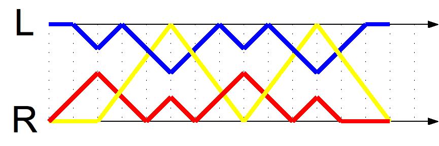 File Juggling 3 Ball Burke S Barrage 423 Ladder Diagram Png Wikipedia