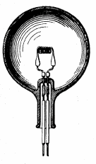 U.S. Patent 0,223,898  by Thomas Edison for an improved electric lamp, January 27, 1880