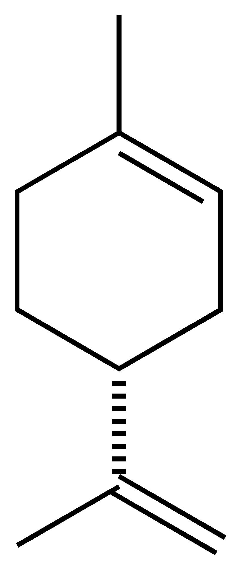 d-limonén zsírvesztés)