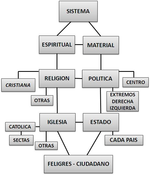 Mindomo Wikipedia La Enciclopedia Libre