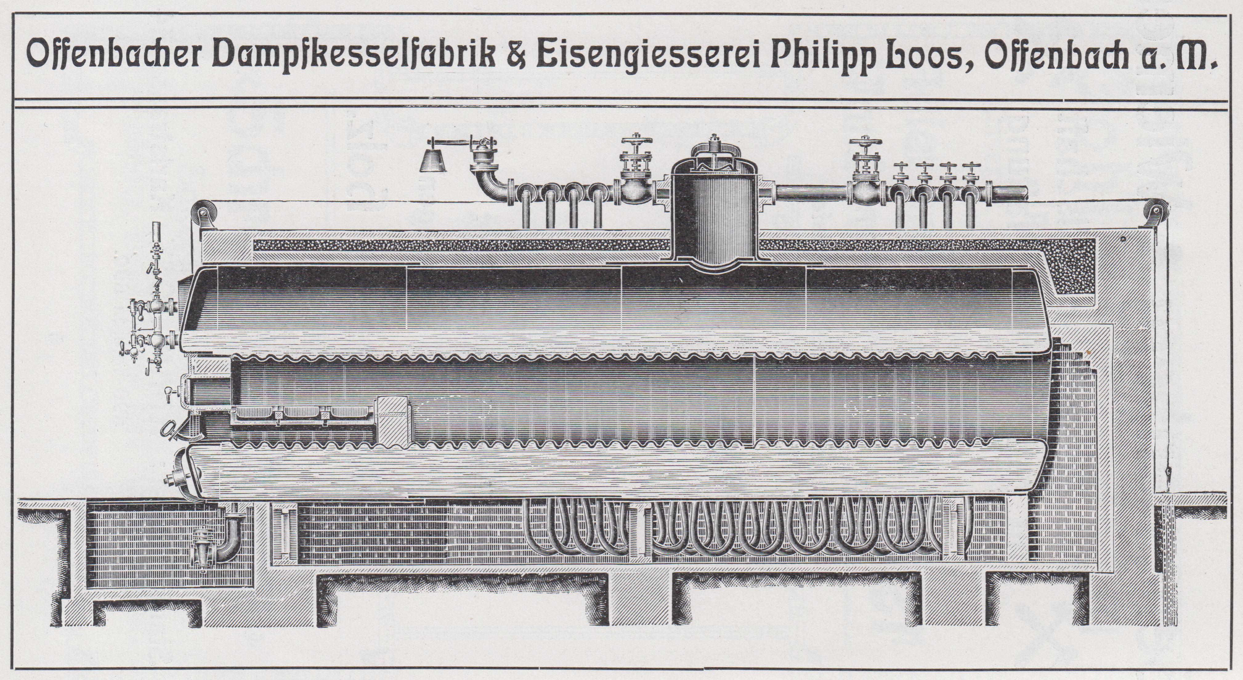 File:OF Loos Dampfkessel 1911.jpg - Wikimedia Commons