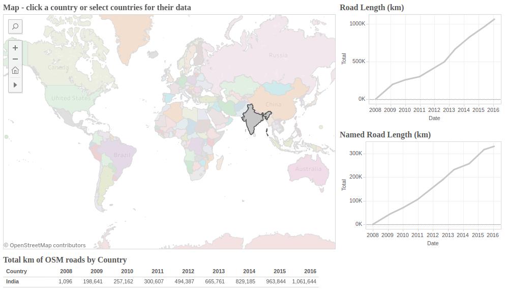 Missing Maps India image