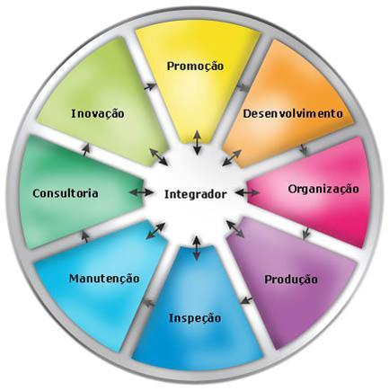 Roda Team Management Profile (TMP).jpg