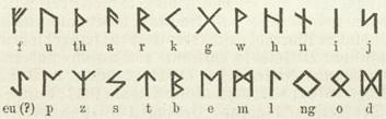 Das Runen-Alphabet nach Meyers Konversationslexikon (gemeinfrei, https://commons.wikimedia.org/wiki/File:Runen_futhark.jpg).