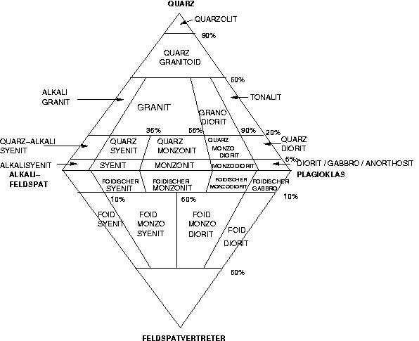 book Психологические основы менеджмента: