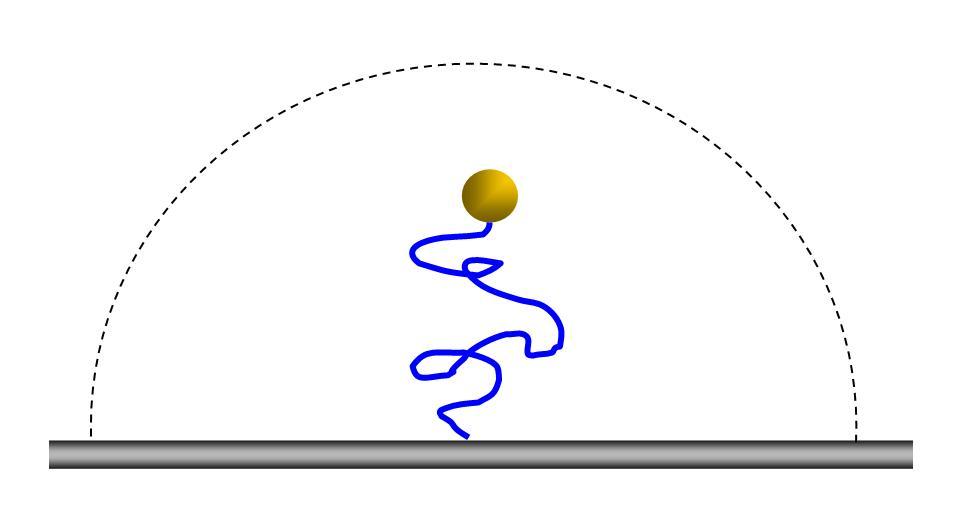 Perpetual motion