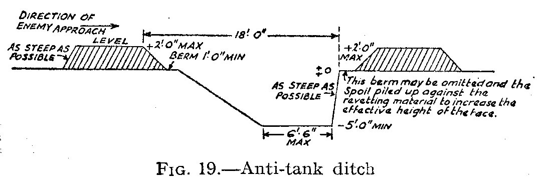Children With Smbd further 13426814 together with 1421 Churaumi Aquarium Okinawa besides Tank Clean together with File Anti Tank ditch diagram. on fill tank