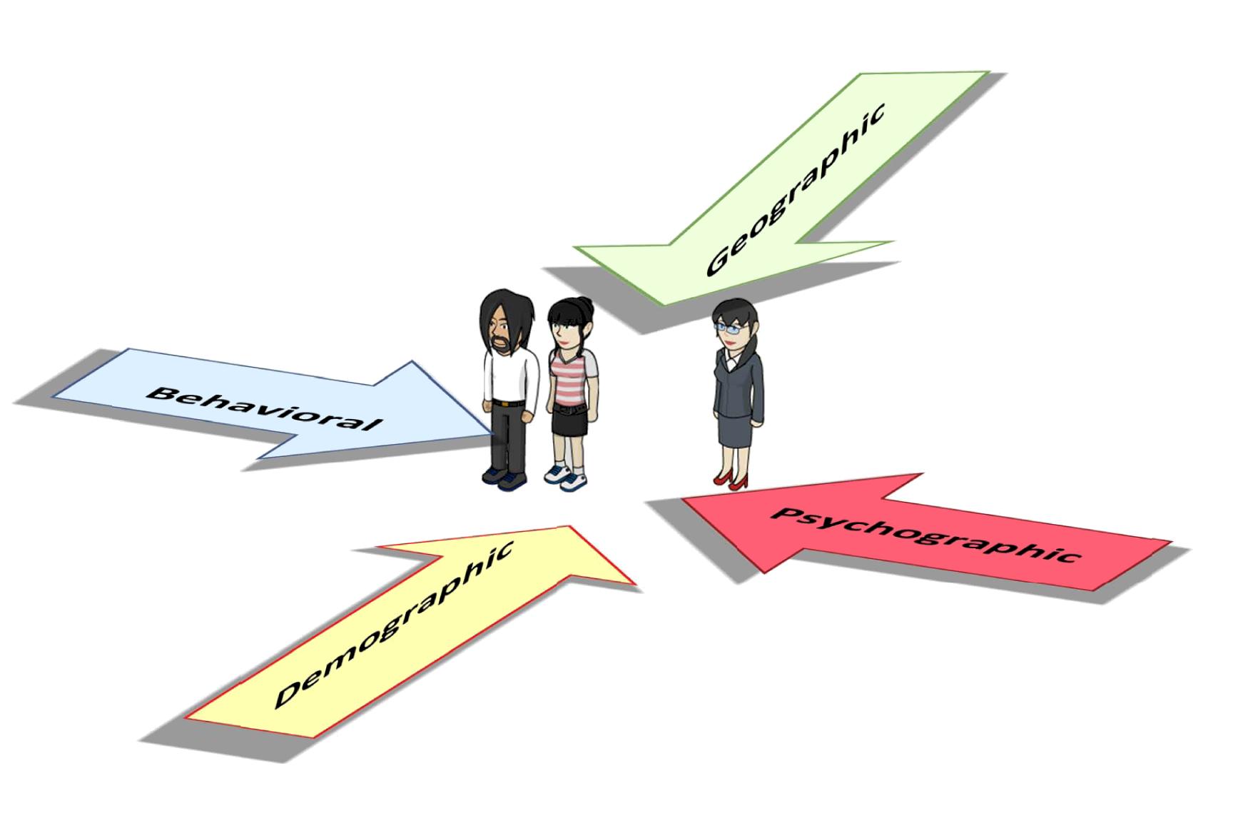 Six images of managing change essay around