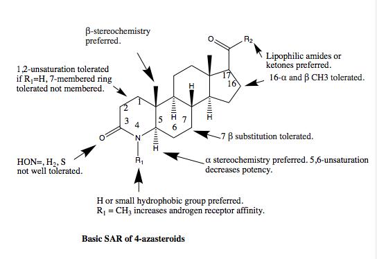 Basic Sar Of 4 Azasteroids