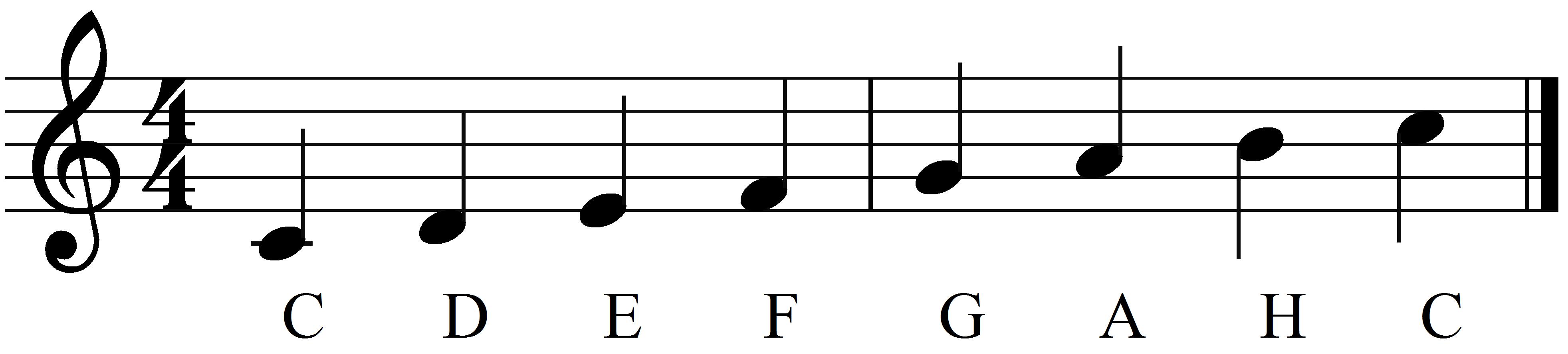 Tonleitern - Memrise
