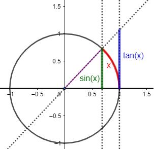 Teorema Del Emparedado Wikiwand
