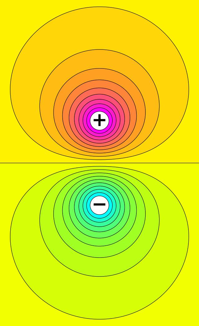 Image Result For Gradient Between