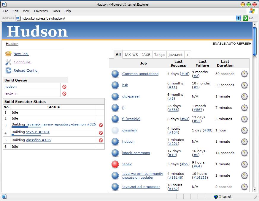 Hudson (software) - Wikipedia