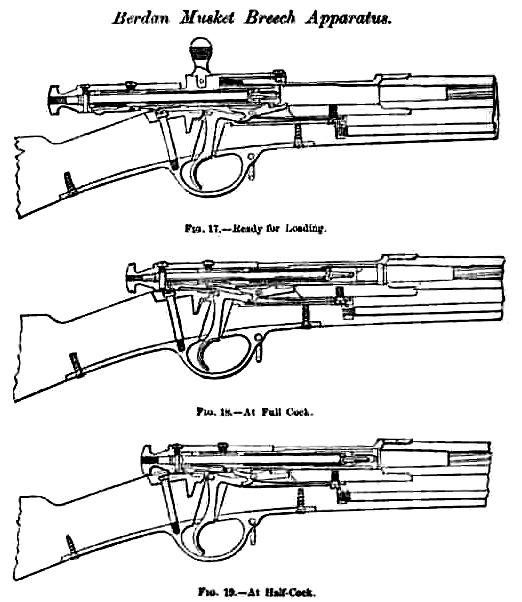 винтовки Бердана № 2.