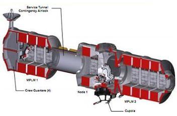 Le congrès demande à la NASA de développer un habitat pour l'espace profond DSH_MPLM-Node1