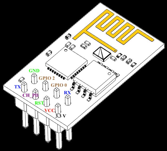 Image result for ESP-01