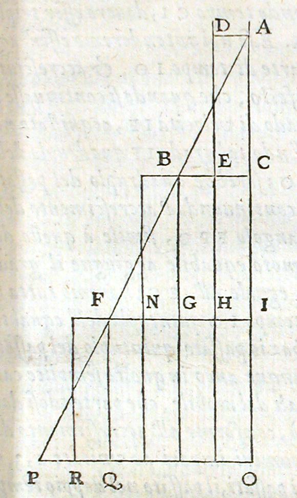 1638 in science