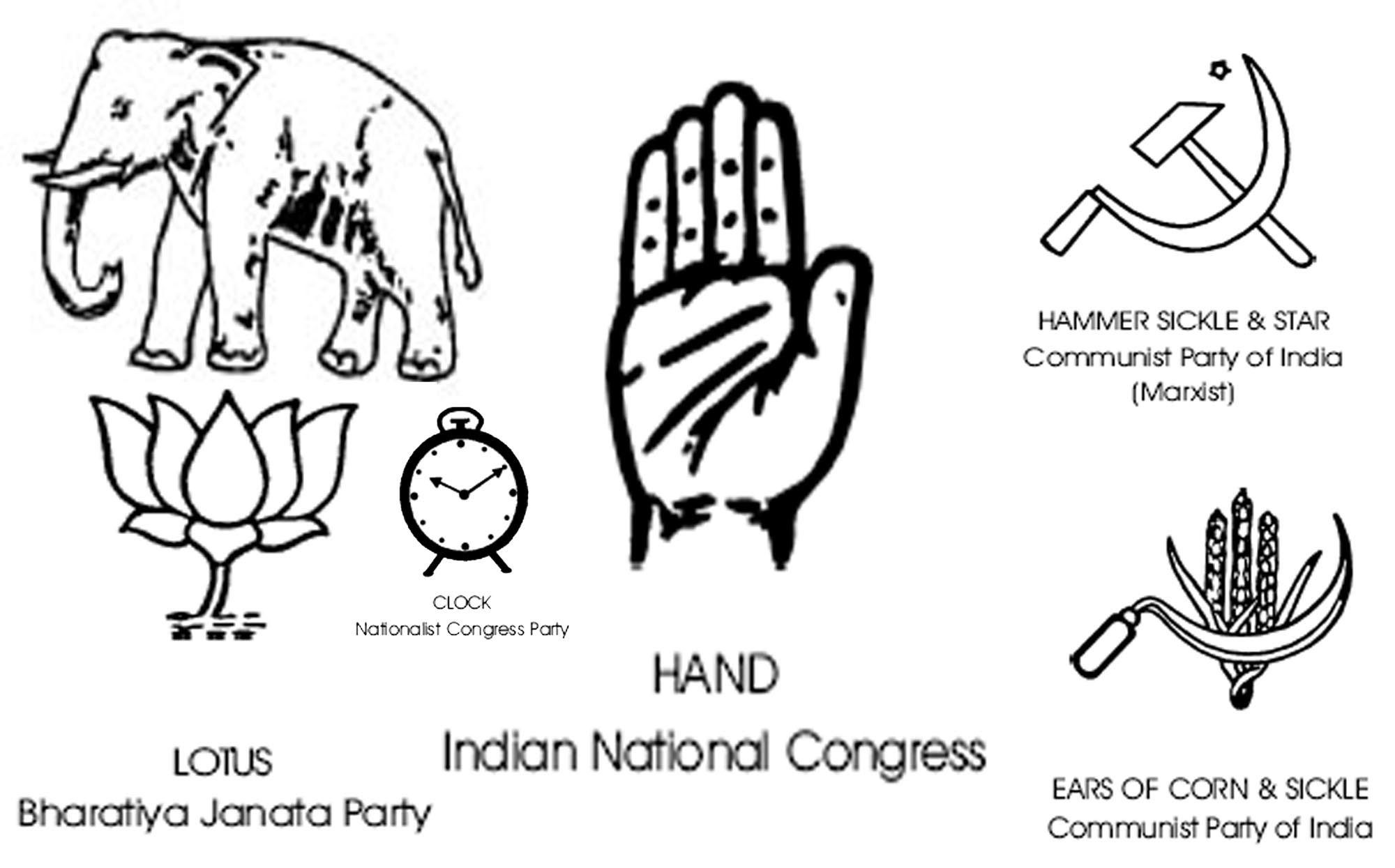 Fileindia National Level Parties Symbolsg Wikimedia Commons