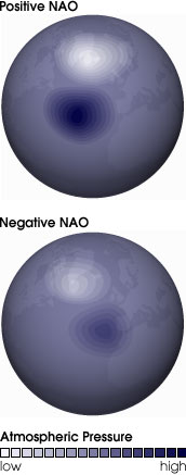 Nao indices comparison.jpg
