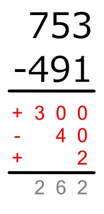 Partial-Differences Subtraction Step 4.JPG