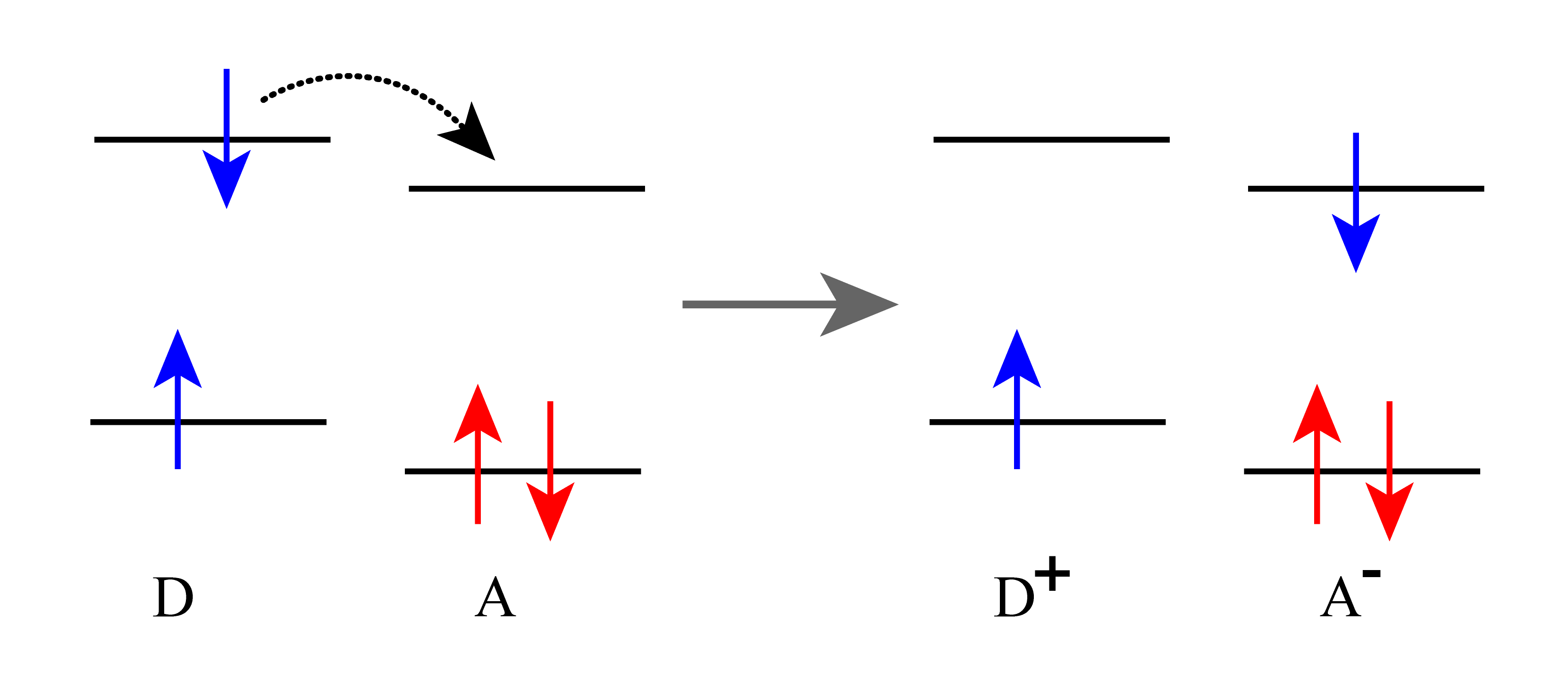 Single electron transfer mechanism