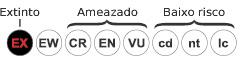 Status iucn2.3 EX gl.jpg